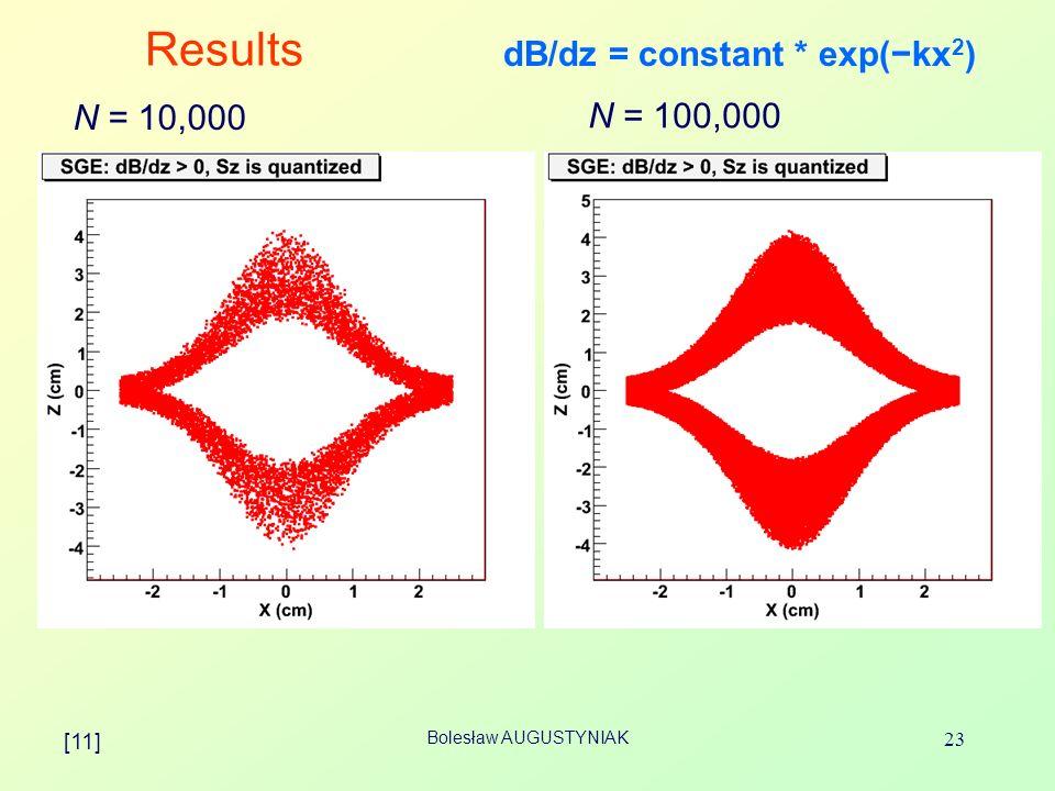 Results dB/dz = constant * exp(−kx2) N = 10,000 N = 100,000 [11]
